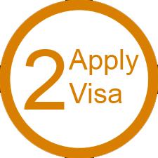 اخذ ویزا و اقامت شنگن